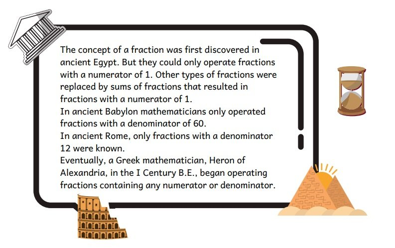 concept of fraction