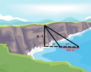 2D Trigonometry distance from a cliff