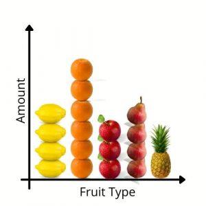 pictograph fruit