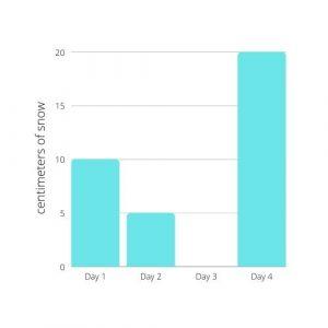 bar graph blue
