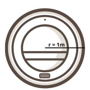 lid circle radius
