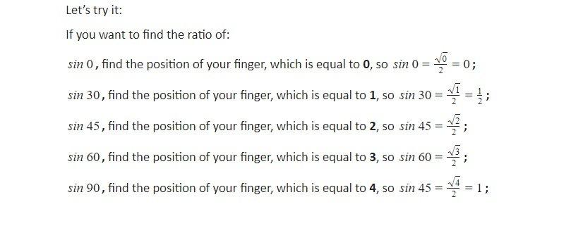Trigonometry on fingers practice