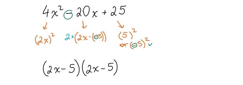 perfect square trinomials factoring