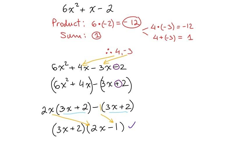 factoring complex trinomial