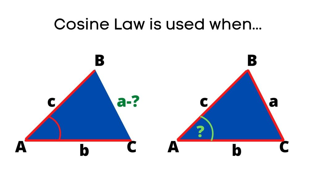 when to use cosine law
