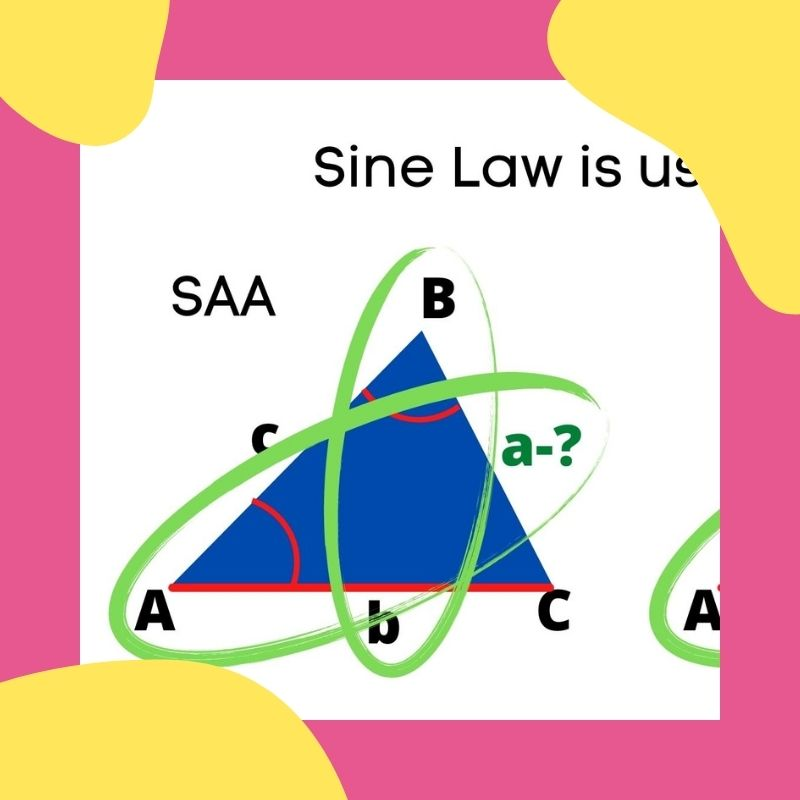 sine and cosine law thumbnail