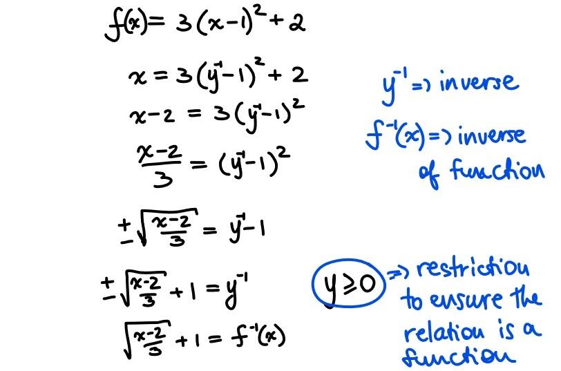 inverse function quadratics solution